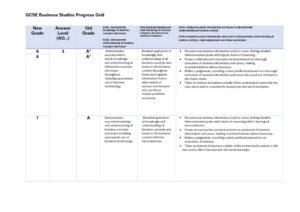thumbnail of Business Studies GCSE Progress Grid