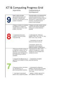 thumbnail of ICT 9 to 1 progress grid