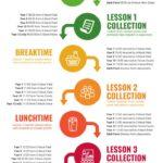 thumbnail of Teacher Timing Infographic 1.4
